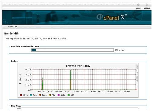 Pengertian Space Dan Bandwidth WebHosting